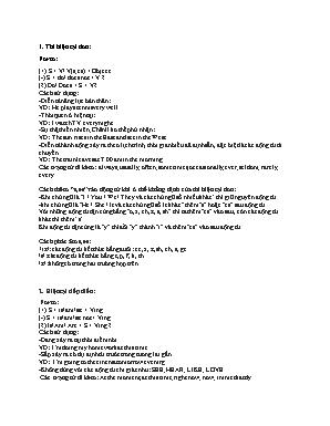 Tài liệu ngữ pháp cơ bản môn Tiếng Anh Lớp 7